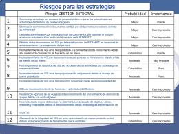 tabla riesgos charter - Superintendencia de Sociedades