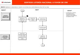 Lotería Nacional a favor de CRE