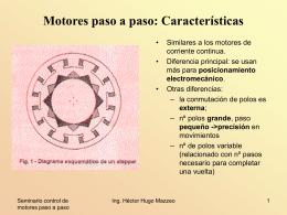 Motores paso a paso Características