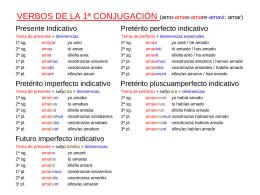 15. Repaso conjugaciones de los verbos
