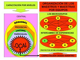 organización de los maestros y maestras por equipos capacitación
