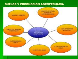 suelos y producción agropecuaria - GAM