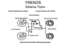 FRENOS - Webnode