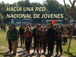 Presentación de la Red Interamericana de Jóvenes