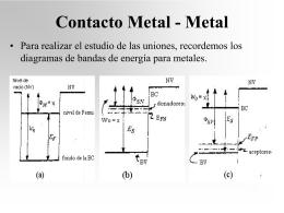 Contacto Metal