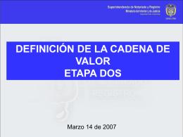 Cadena de Valor - Superintendencia de Notariado y Registro