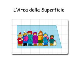 L`Area della Superficie