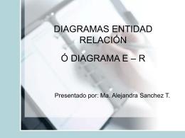 Diagrama de Entidad relación).