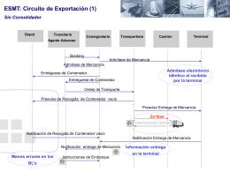 ESMT: Circuito de Exportación (1)