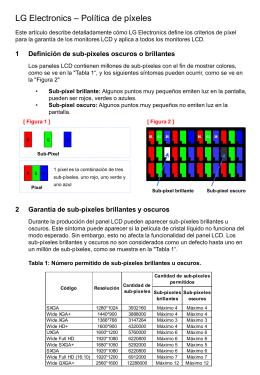 Definición de sub-píxeles oscuros o brillantes