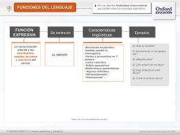 Funciones del lenguaje Archivo