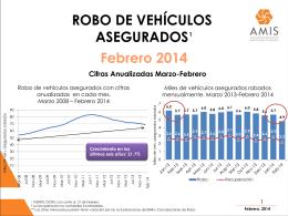 Vehículos asegurados robados Marzo-Febrero