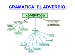Los adverbios - Todo Primaria