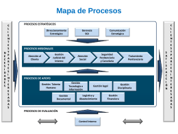 mapa de procesos inpec