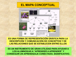 El Mapa conceptual. - Aprendizaje significativo