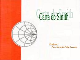 SmithCHART1