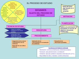 EL PROCESO DE ESTUDIO - ALUMNOS FISI