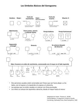 Los Símbolos Básicos del Genograma