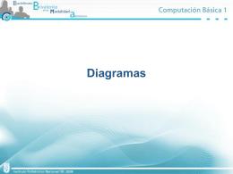 Diagramas, tablas y gráficas