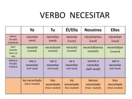 verbo NECESITAR