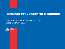 Ranking Proveedor No Responde 2012 (Power Point, 654kb)