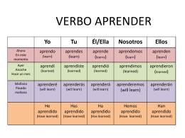 verbo APRENDER