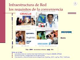 Comunicaciones convergentes: Ingeniería de tráfico