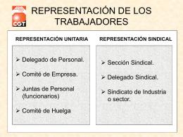 Presentació: Representación de los trabajadores