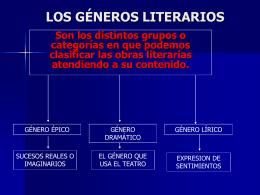 Los géneros literarios Archivo