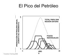 Diapositivas sobre Pico del Petróleo