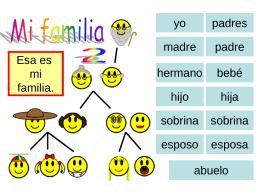 Mi familia - Serrano`s Spanish Spot