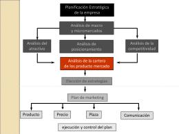 Conceptos Asociados al Análisis Externo