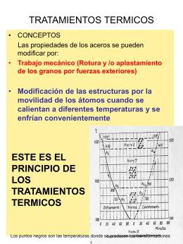TRATAMIENTOS TERMICOS - Ciencia de los Materiales