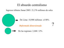 """El absurdo centralismo - Ekamolle, """"Instituto para el Desarrollo"""