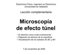 microscopía de efecto túnel