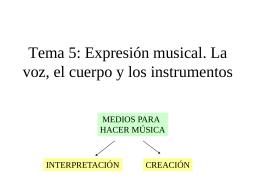 Tema 5: Expresión musical. La voz, el cuerpo y los instrumentos