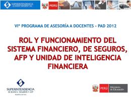 Módulo 3 Productos y Servicios Financieros