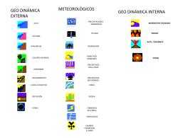 Diapositiva 1 - SINPAD