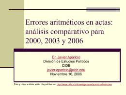 Errores aritmeticos en actas - Instituto Nacional Electoral