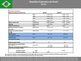 Balanza Comercial México- Brasil