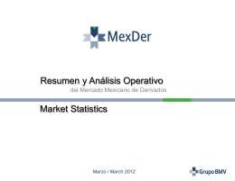 Marzo - Mercado Mexicano de Derivados