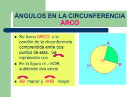 ÁNGULOS EN LA CIRCUNFERENCIA ARCO