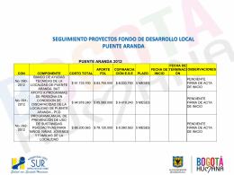 seguimiento proyectos fondo de desarrollo local kennedy