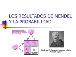 Los resultados de Mendel I.
