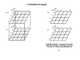 5-Variables K-mapas ƒ(A,B,C,D,E)