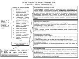 TEORÍA GENERAL DEL ESTADO HANS KELSEN