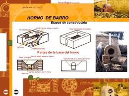 modelos de barro - Hornos Solares CHILE