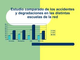 Estudio comparado de los presupuestos asociativos en las distintas