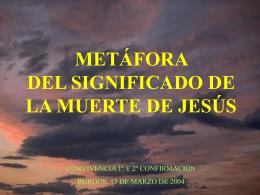 significado sobre la muerte de jesús