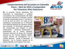 Secuestros por Municipio, Primer Trimestre de 2014 Del